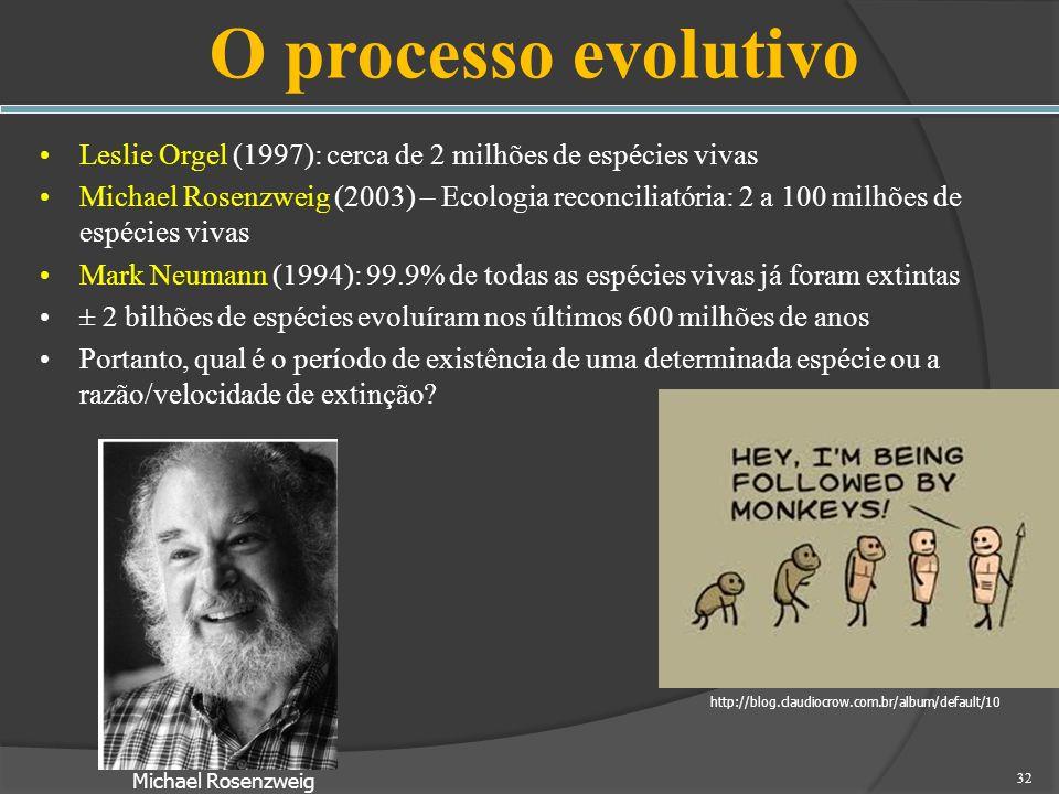 O processo evolutivoLeslie Orgel (1997): cerca de 2 milhões de espécies vivas.