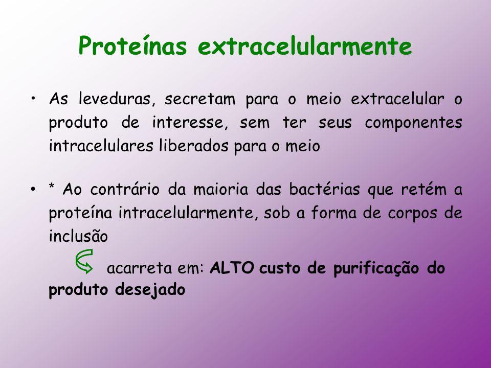 Proteínas extracelularmente