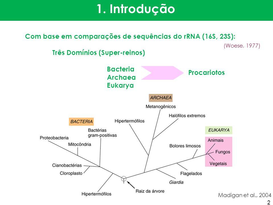1. Introdução Com base em comparações de sequências do rRNA (16S, 23S): Três Domínios (Super-reinos)