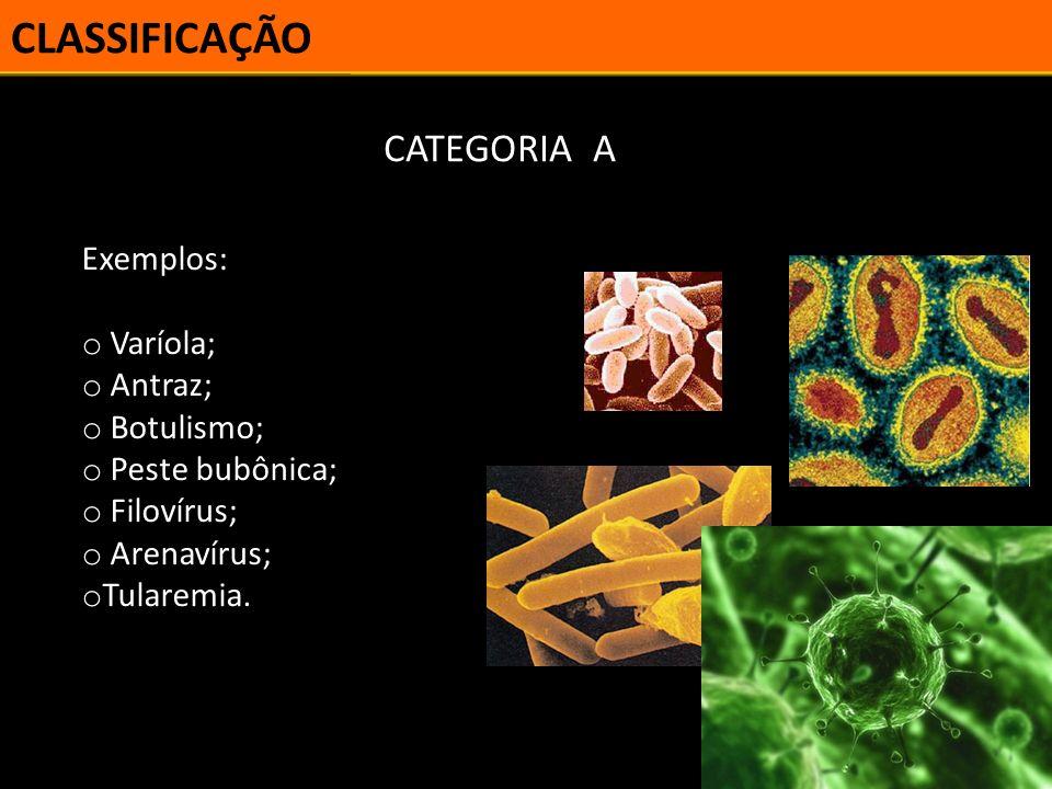 CLASSIFICAÇÃO CATEGORIA A Exemplos: Varíola; Antraz; Botulismo;