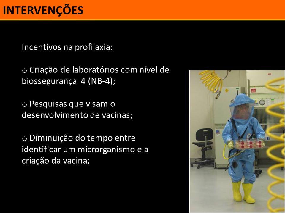 INTERVENÇÕES Incentivos na profilaxia: