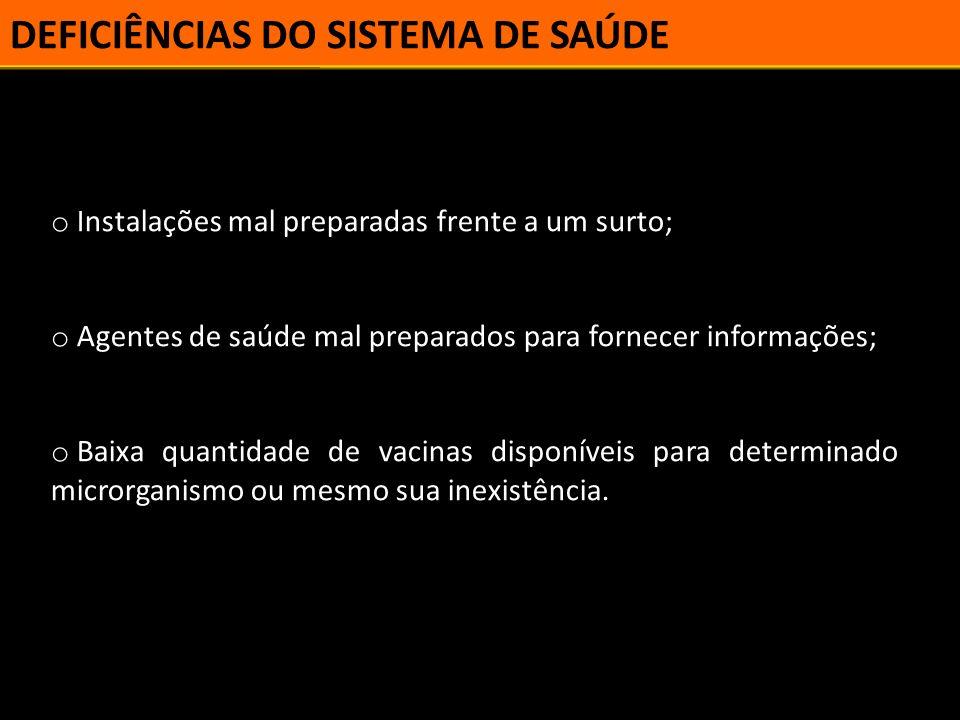 DEFICIÊNCIAS DO SISTEMA DE SAÚDE