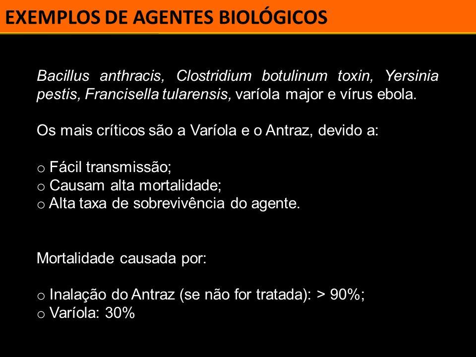 EXEMPLOS DE AGENTES BIOLÓGICOS
