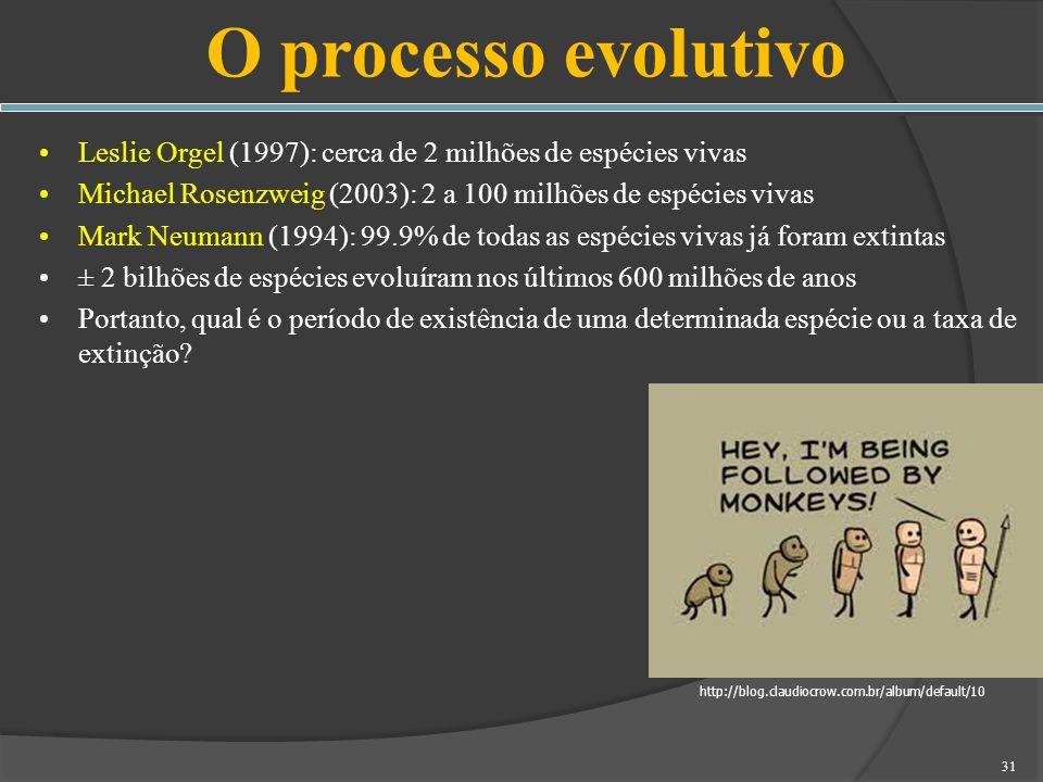 O processo evolutivo Leslie Orgel (1997): cerca de 2 milhões de espécies vivas. Michael Rosenzweig (2003): 2 a 100 milhões de espécies vivas.