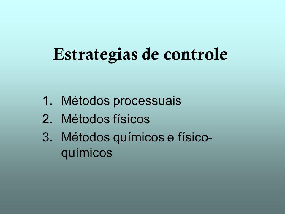 Estrategias de controle
