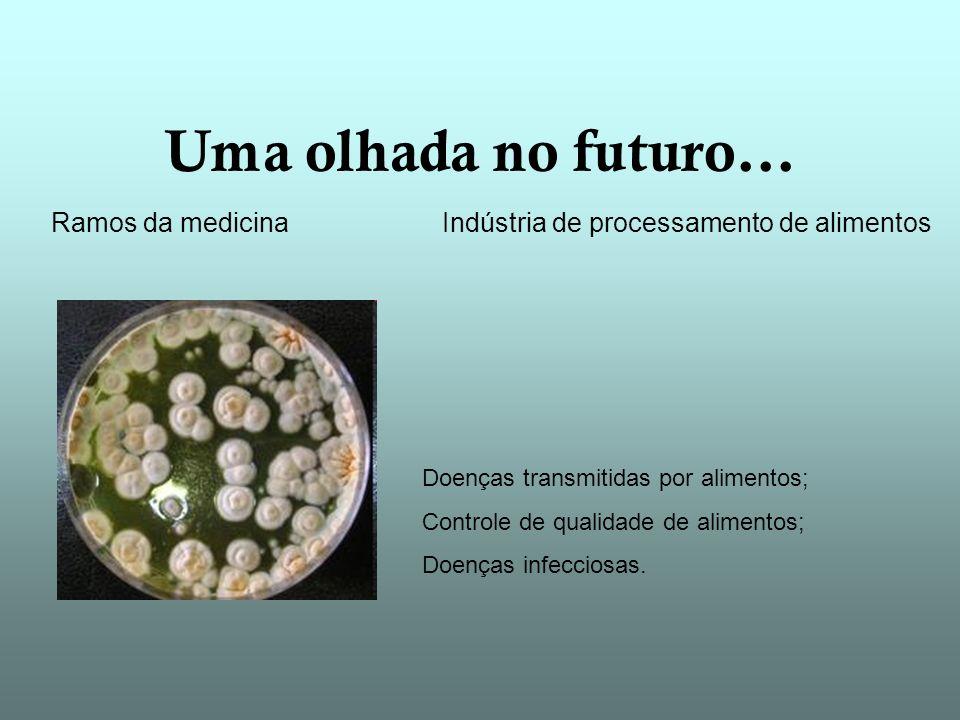 Ramos da medicina Indústria de processamento de alimentos