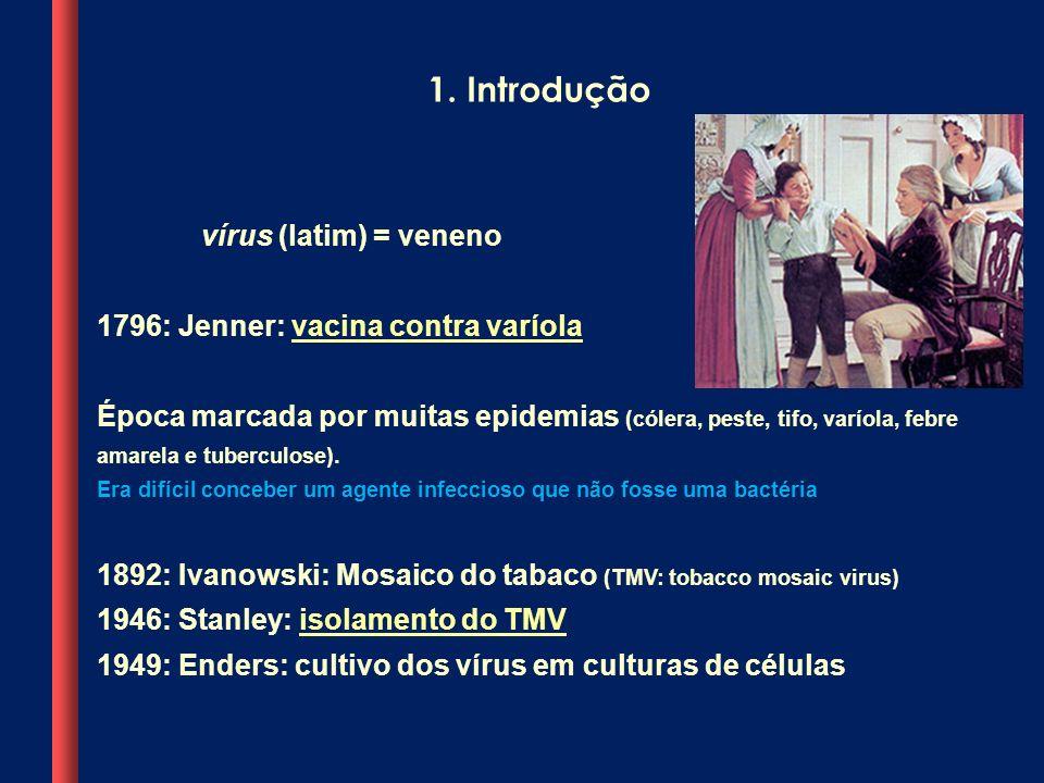 1. Introdução vírus (latim) = veneno