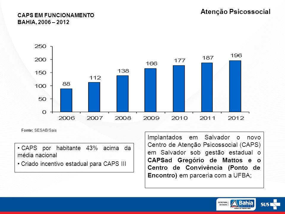Atenção Psicossocial CAPS EM FUNCIONAMENTO. BAHIA, 2006 – 2012. Fonte: SESAB/Sais.