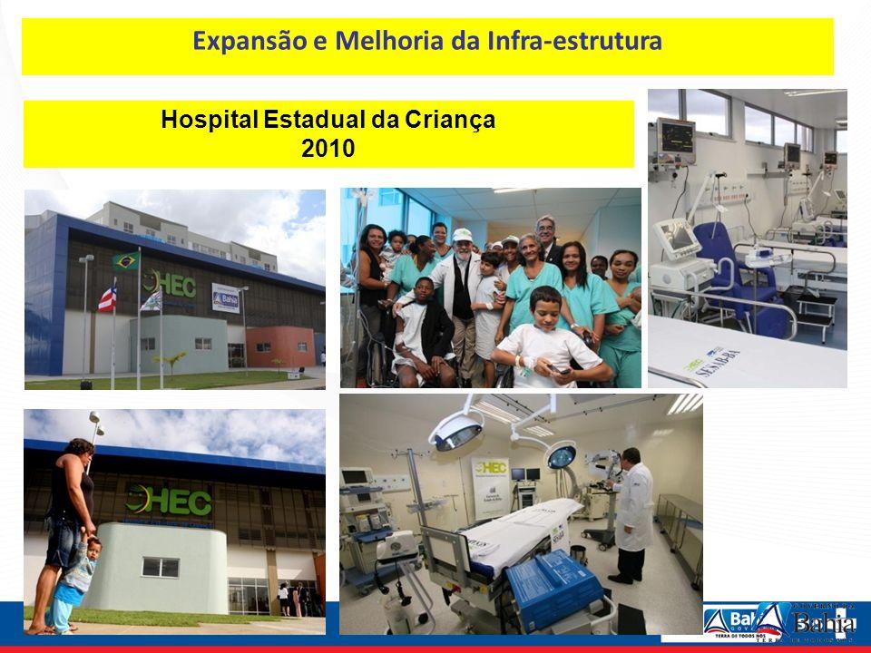 Expansão e Melhoria da Infra-estrutura Hospital Estadual da Criança