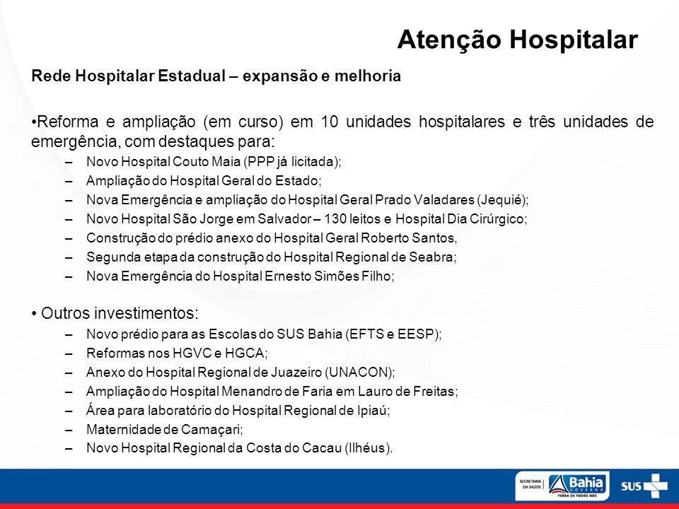 Atenção Hospitalar Rede Hospitalar Estadual – expansão e melhoria