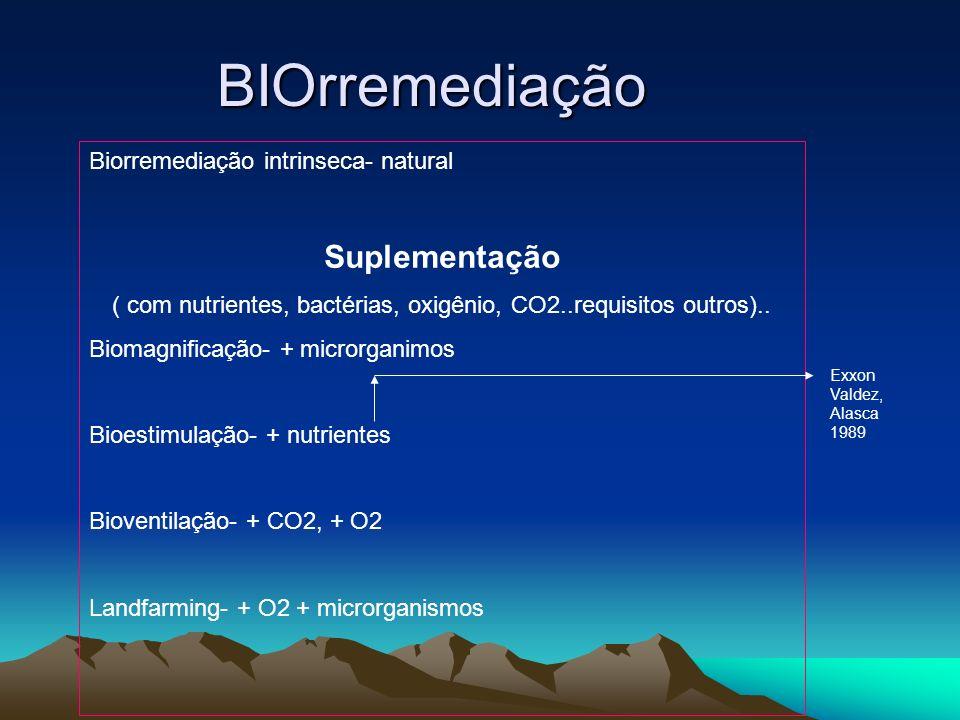 ( com nutrientes, bactérias, oxigênio, CO2..requisitos outros)..