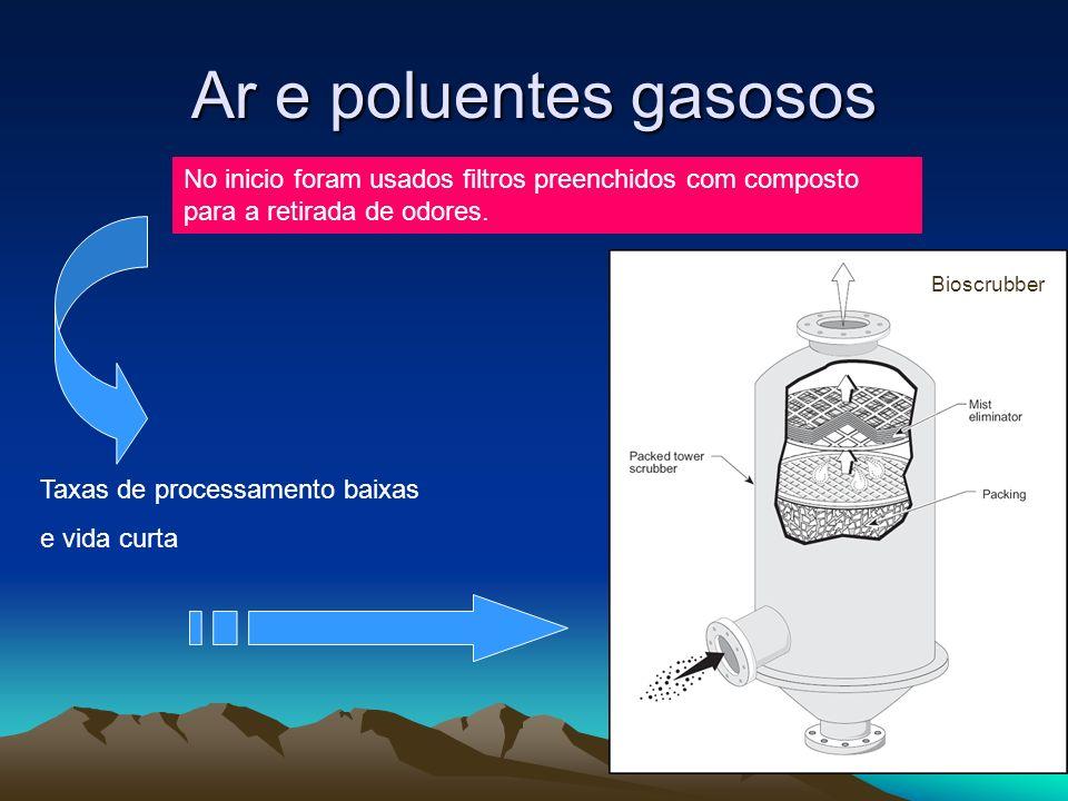 Ar e poluentes gasosos No inicio foram usados filtros preenchidos com composto para a retirada de odores.