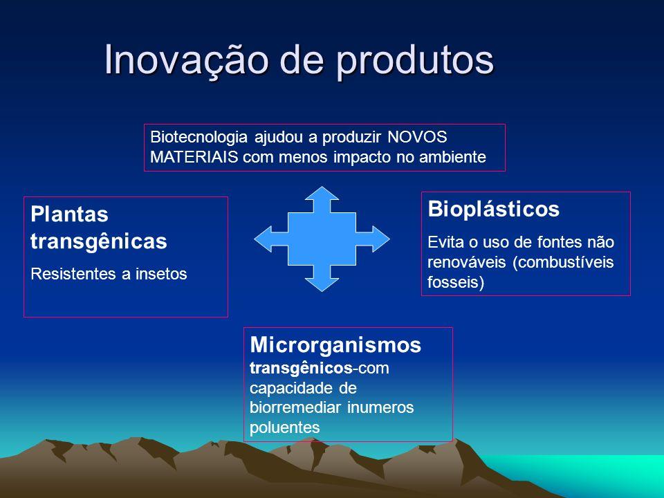Inovação de produtos Bioplásticos Plantas transgênicas