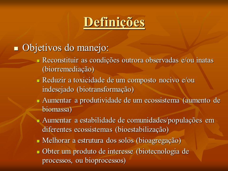 Definições Objetivos do manejo: