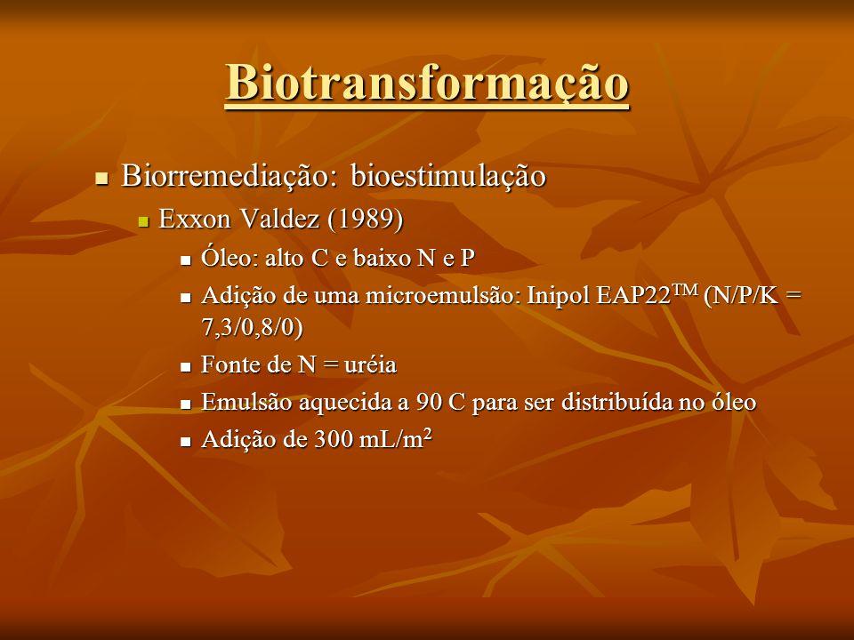 Biotransformação Biorremediação: bioestimulação Exxon Valdez (1989)