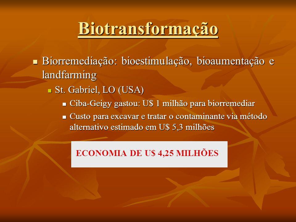 Biotransformação Biorremediação: bioestimulação, bioaumentação e landfarming. St. Gabriel, LO (USA)