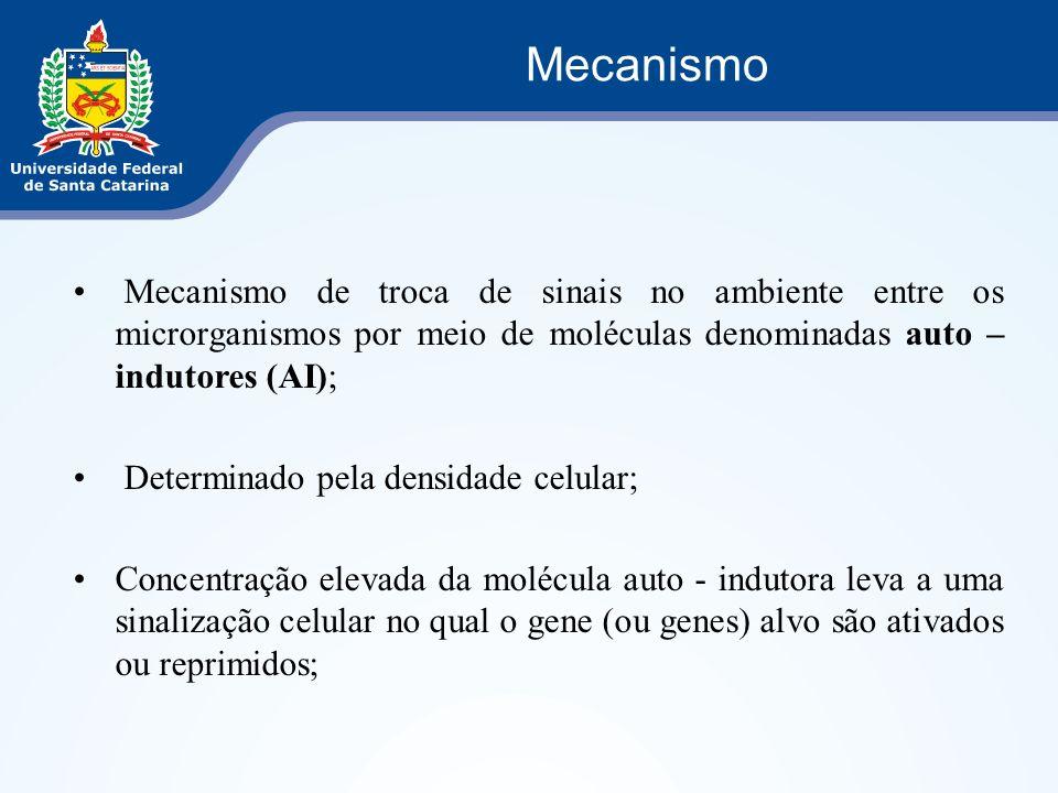 Mecanismo Mecanismo de troca de sinais no ambiente entre os microrganismos por meio de moléculas denominadas auto – indutores (AI);