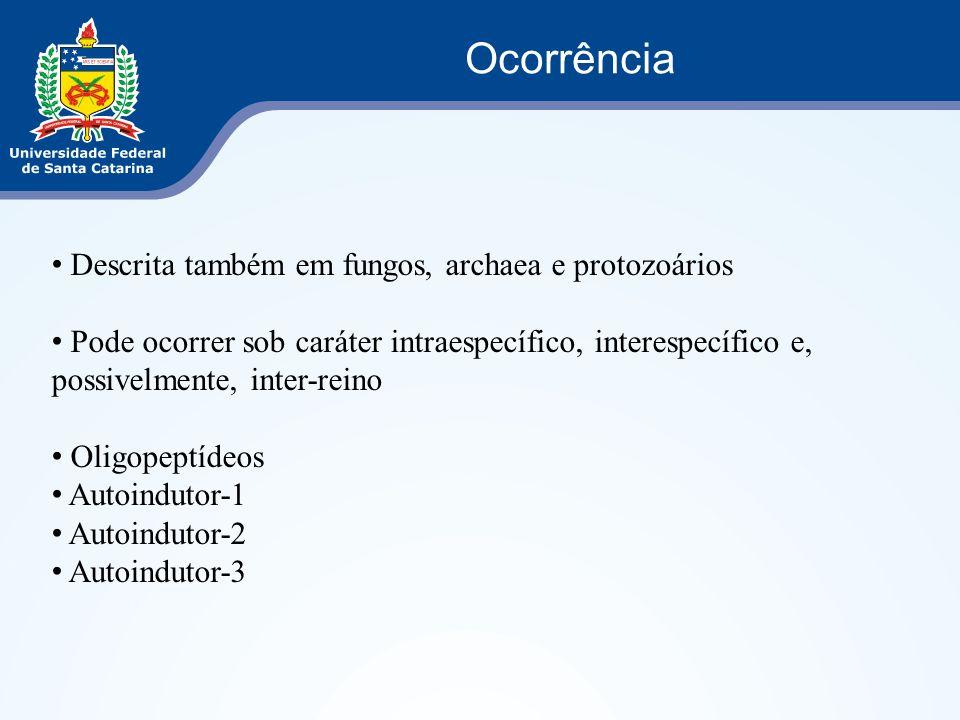 Ocorrência Descrita também em fungos, archaea e protozoários
