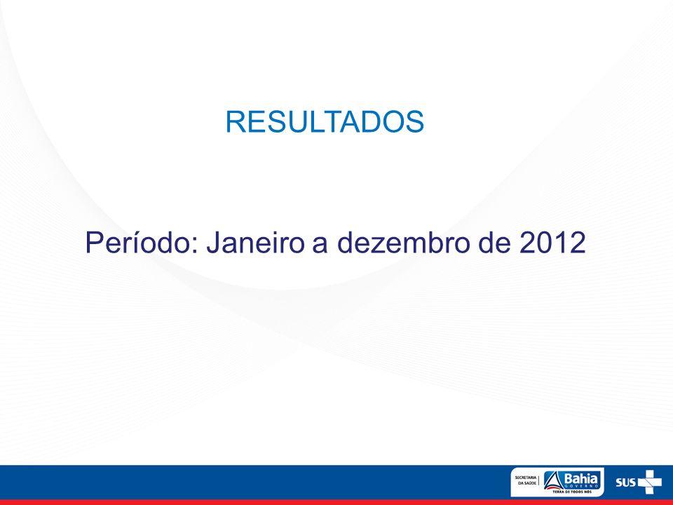 Período: Janeiro a dezembro de 2012