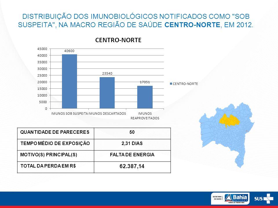 DISTRIBUIÇÃO DOS IMUNOBIOLÓGICOS NOTIFICADOS COMO SOB SUSPEITA , NA MACRO REGIÃO DE SAÚDE CENTRO-NORTE, EM 2012.