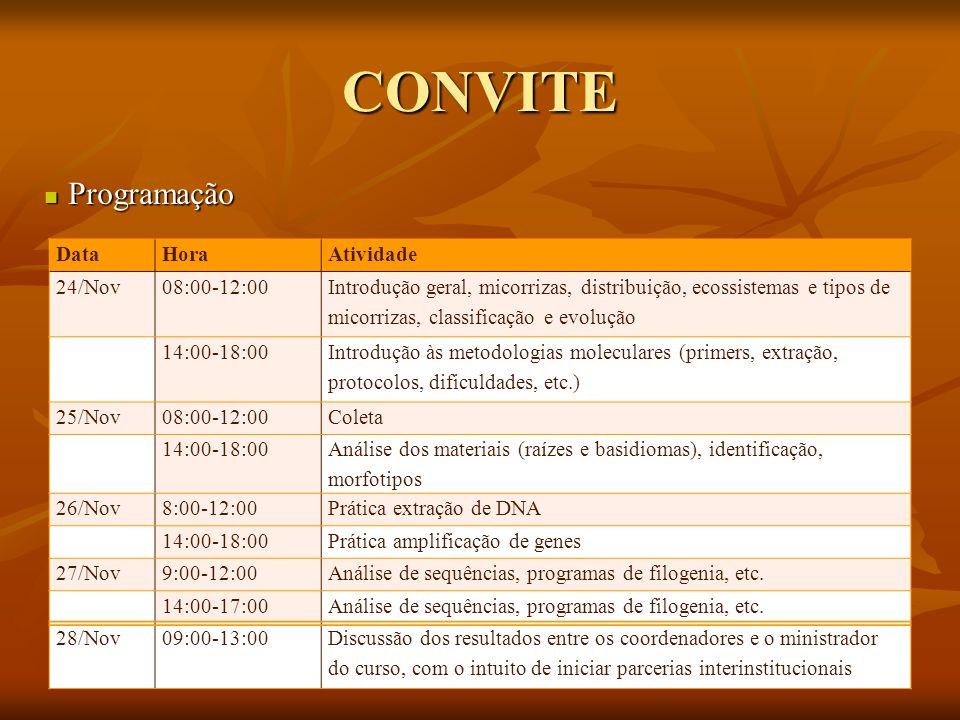 CONVITE Programação Data Hora Atividade 24/Nov 08:00-12:00