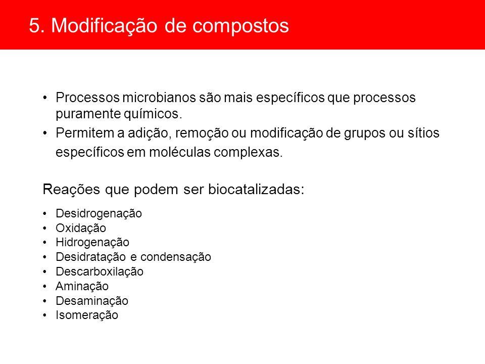 5. Modificação de compostos