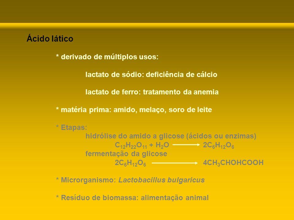 Ácido lático * derivado de múltiplos usos: