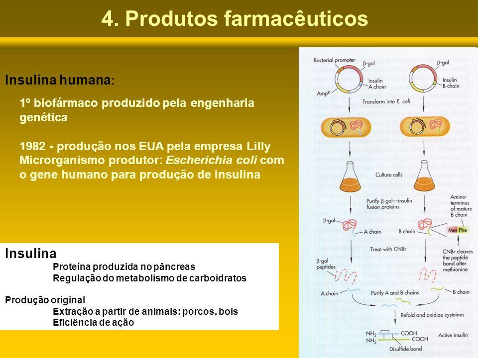 4. Produtos farmacêuticos
