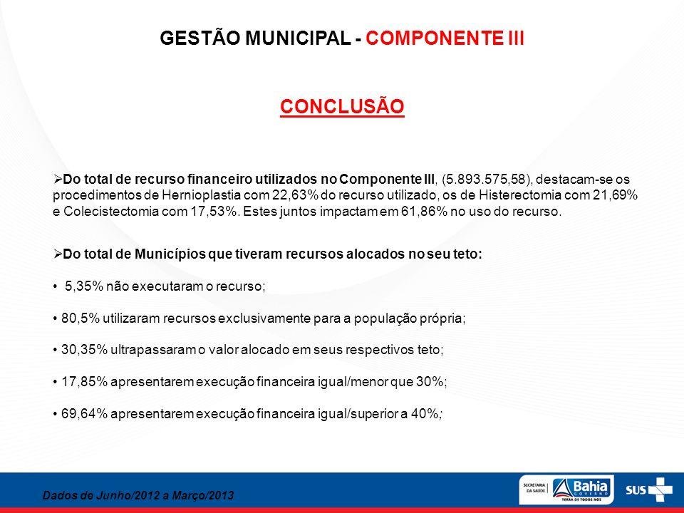 GESTÃO MUNICIPAL - COMPONENTE III