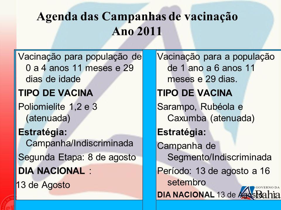 Agenda das Campanhas de vacinação Ano 2011