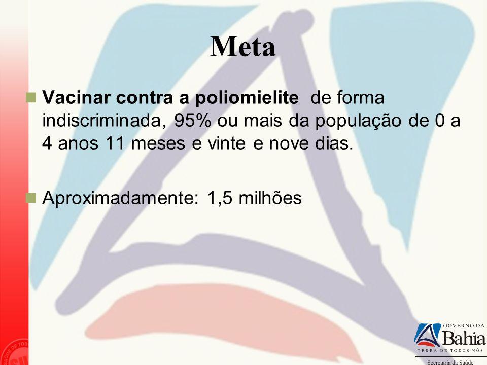 MetaVacinar contra a poliomielite de forma indiscriminada, 95% ou mais da população de 0 a 4 anos 11 meses e vinte e nove dias.
