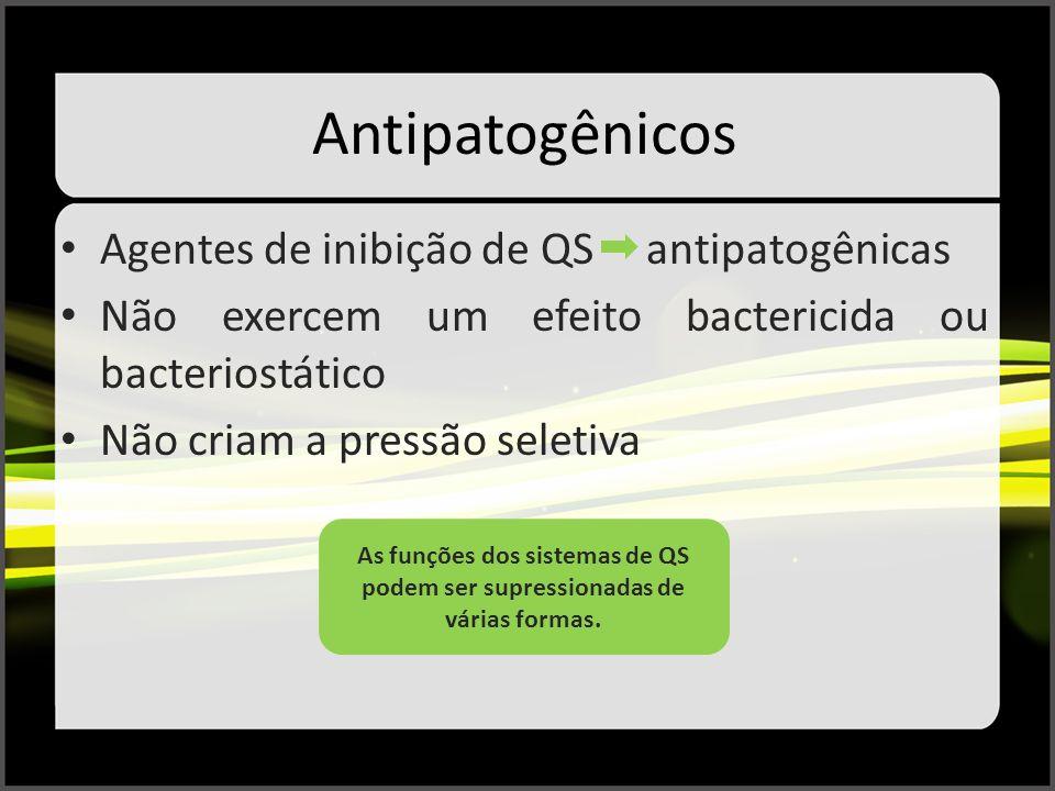 Antipatogênicos Agentes de inibição de QS antipatogênicas