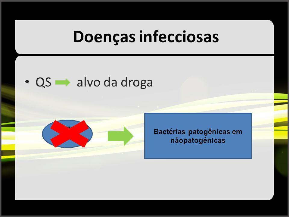 Bactérias patogênicas em nãopatogênicas