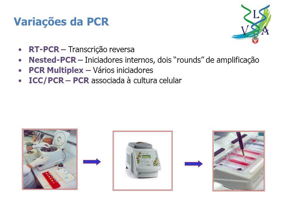 Variações da PCR RT-PCR – Transcrição reversa