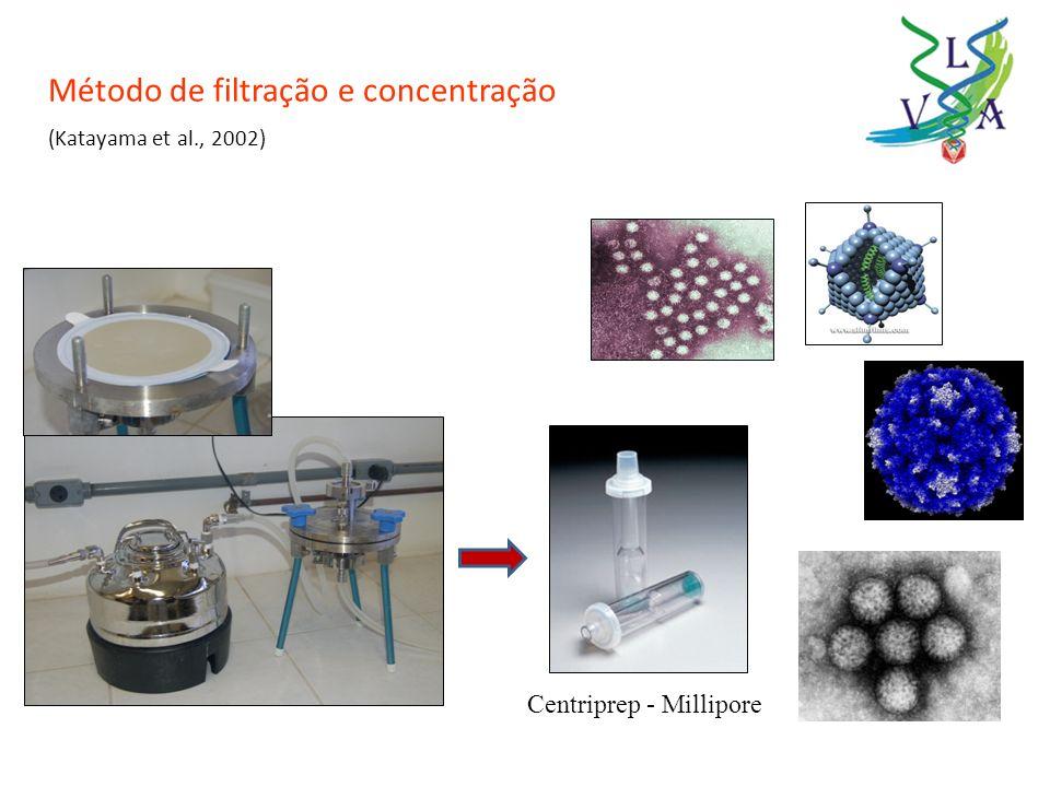 Método de filtração e concentração