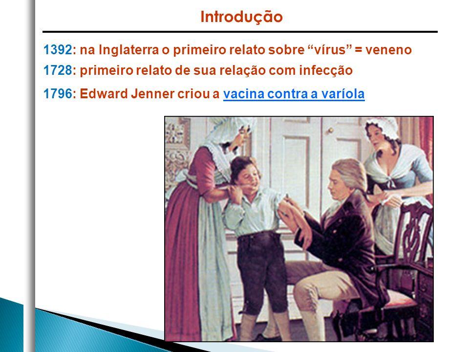 Introdução 1392: na Inglaterra o primeiro relato sobre vírus = veneno. 1728: primeiro relato de sua relação com infecção.