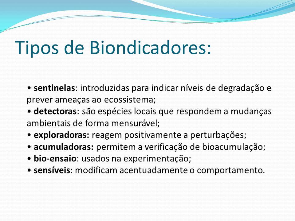 Tipos de Biondicadores: