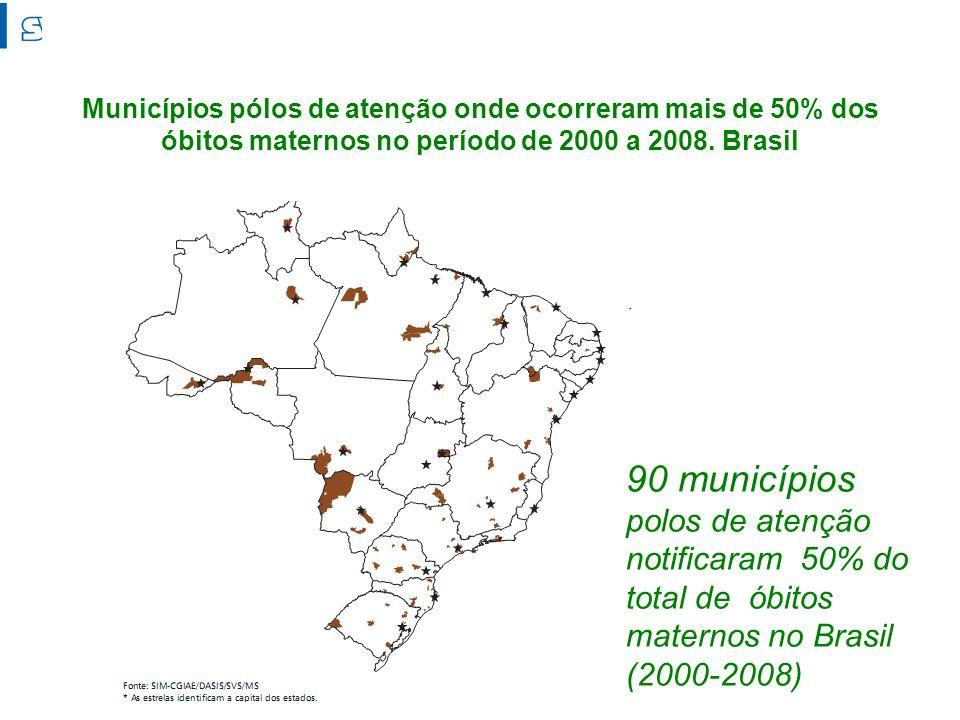 Municípios pólos de atenção onde ocorreram mais de 50% dos óbitos maternos no período de 2000 a 2008. Brasil