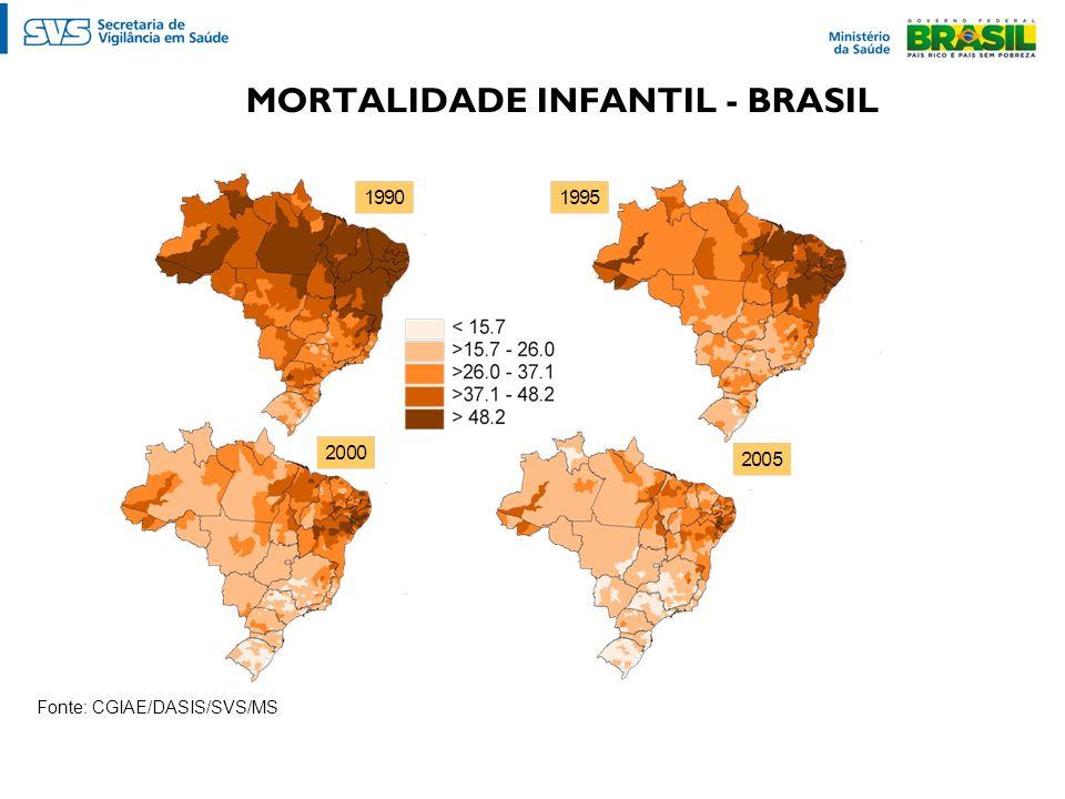 MORTALIDADE INFANTIL - BRASIL