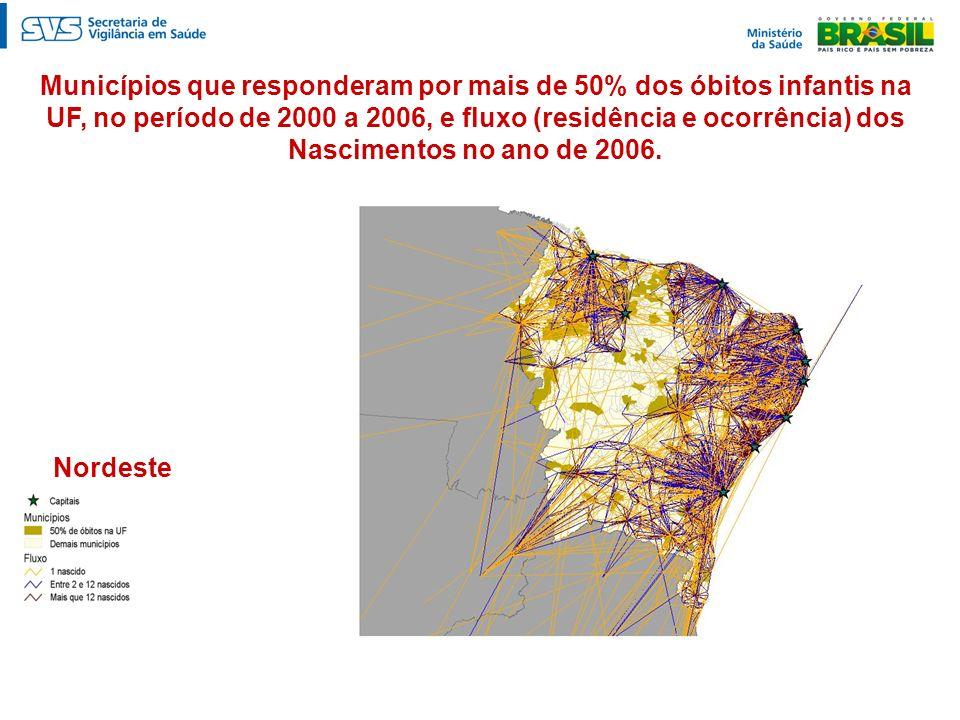 Municípios que responderam por mais de 50% dos óbitos infantis na UF, no período de 2000 a 2006, e fluxo (residência e ocorrência) dos Nascimentos no ano de 2006.