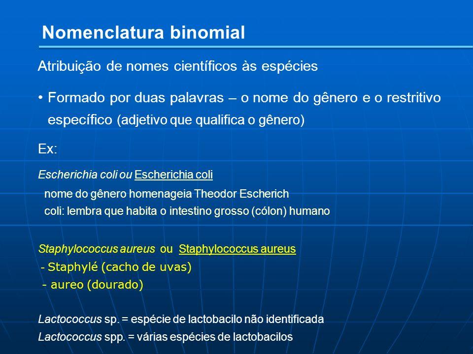 Classificação de Woese