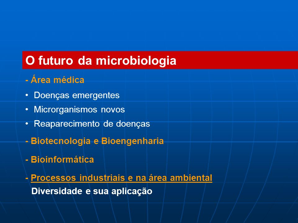 Indústria Drogas, antibióticos, alimentos (Fleming, Waksmam) Virologia: Iwanovski/Stanley. Biologia Molecular – 1970.