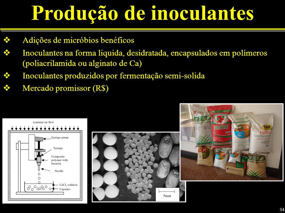 Produção de inoculantes