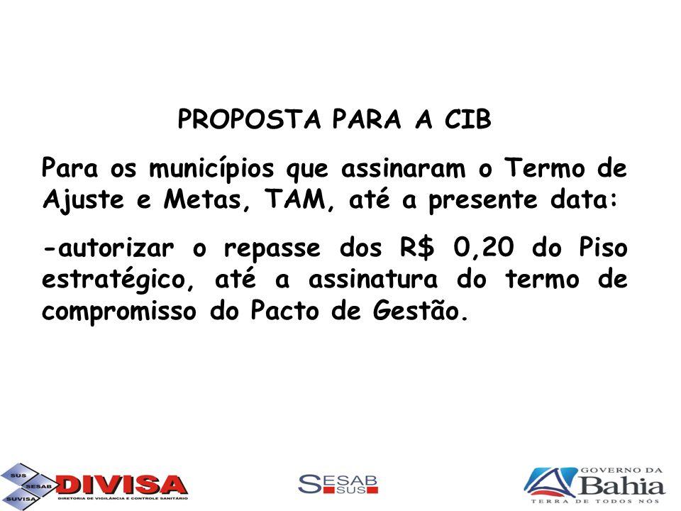 PROPOSTA PARA A CIB Para os municípios que assinaram o Termo de Ajuste e Metas, TAM, até a presente data: