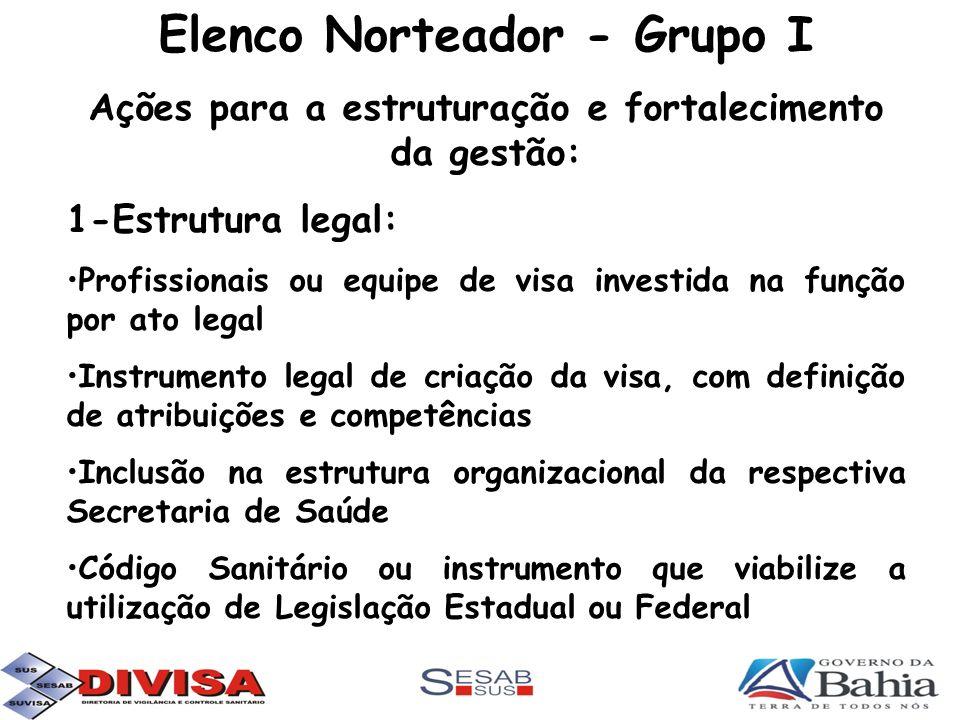 Elenco Norteador - Grupo I