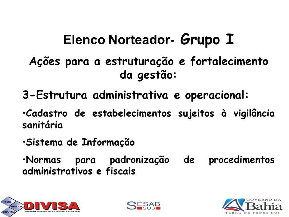 Elenco Norteador- Grupo I