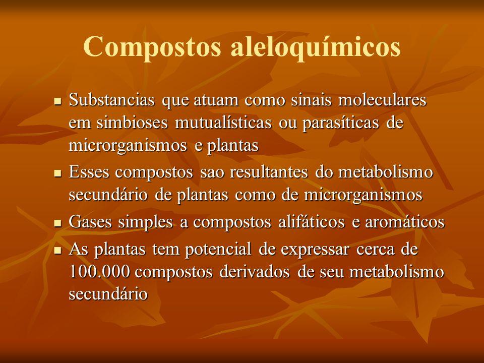 Compostos aleloquímicos
