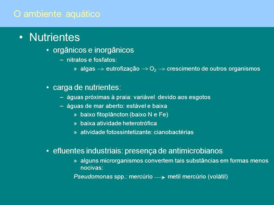 Nutrientes O ambiente aquático orgânicos e inorgânicos