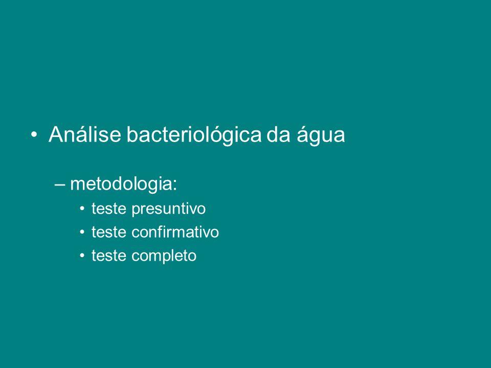 Análise bacteriológica da água