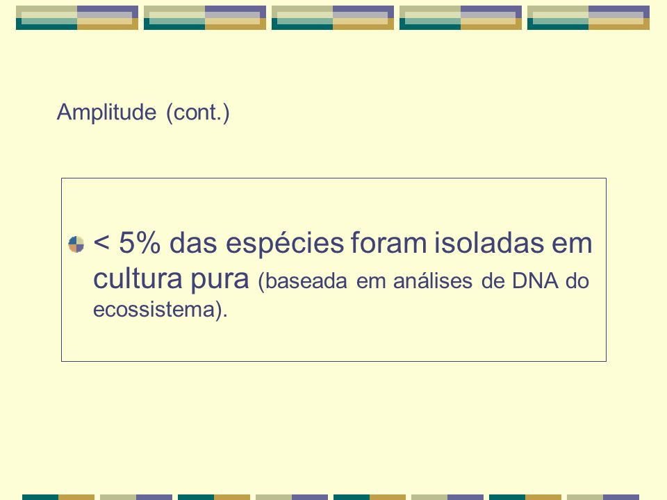 Amplitude (cont.) < 5% das espécies foram isoladas em cultura pura (baseada em análises de DNA do ecossistema).